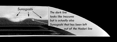 Sunagashi