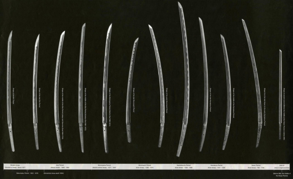 japanese-swords-evolution